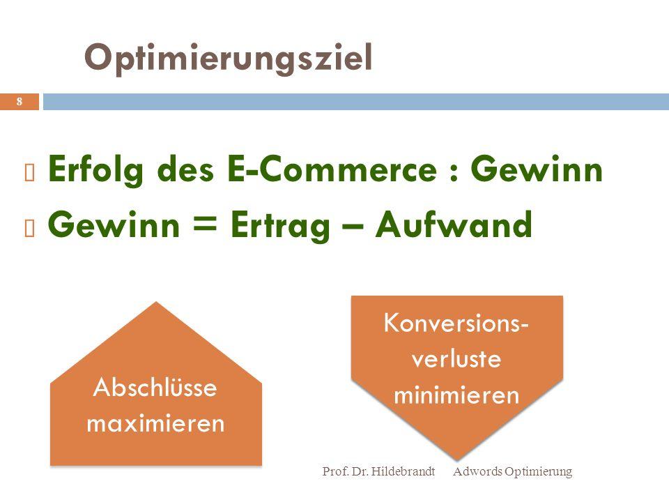 Optimierungsstadien Adwords Optimierung Prof. Dr. Hildebrandt 9 CTR CPC Conversion Profit
