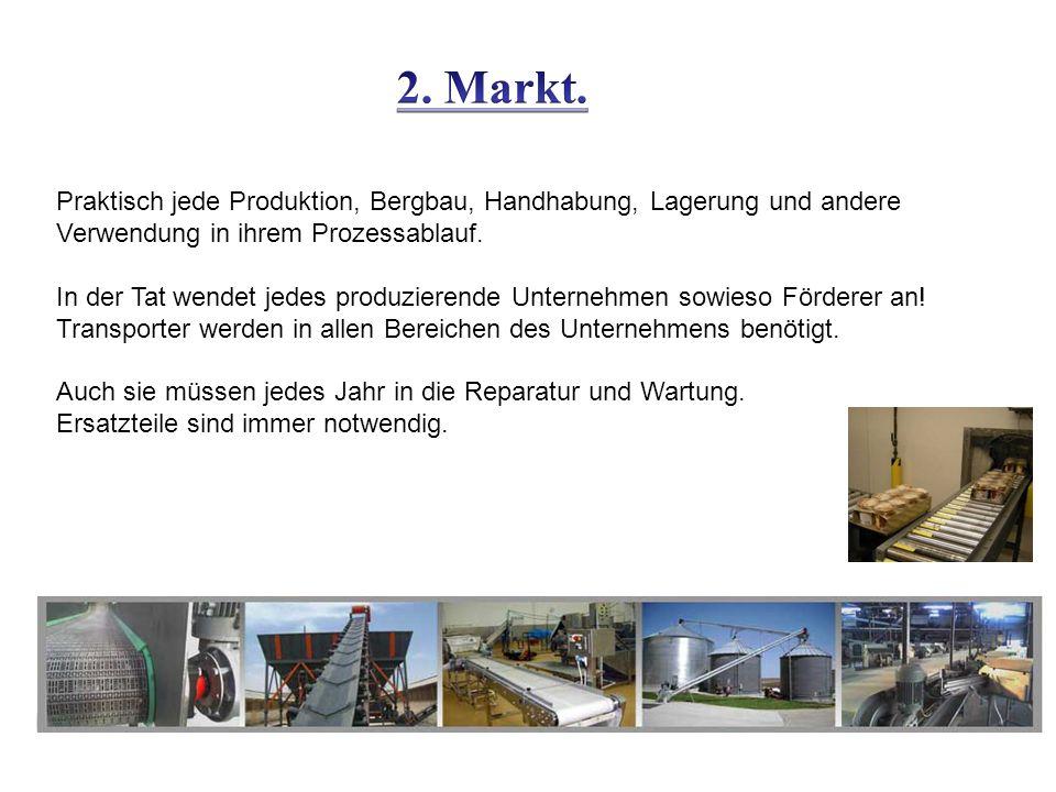 Praktisch jede Produktion, Bergbau, Handhabung, Lagerung und andere Verwendung in ihrem Prozessablauf.