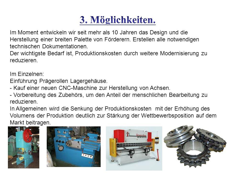 Im Moment entwickeln wir seit mehr als 10 Jahren das Design und die Herstellung einer breiten Palette von Förderern.
