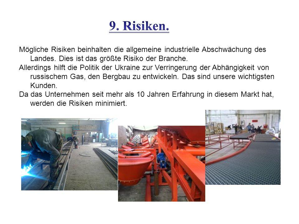 Mögliche Risiken beinhalten die allgemeine industrielle Abschwächung des Landes.