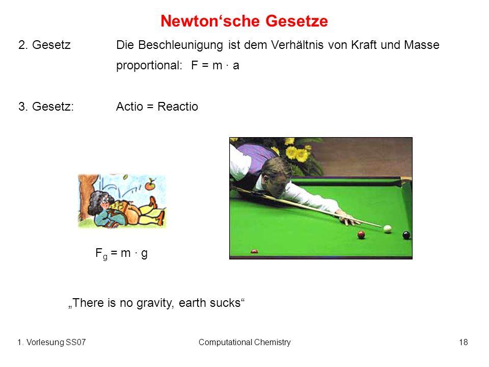1. Vorlesung SS07Computational Chemistry18 Newtonsche Gesetze 2. GesetzDie Beschleunigung ist dem Verhältnis von Kraft und Masse proportional: F = m a