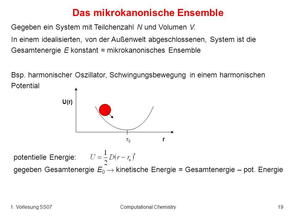 1. Vorlesung SS07Computational Chemistry19 Das mikrokanonische Ensemble potentielle Energie: gegeben Gesamtenergie E 0 kinetische Energie = Gesamtener