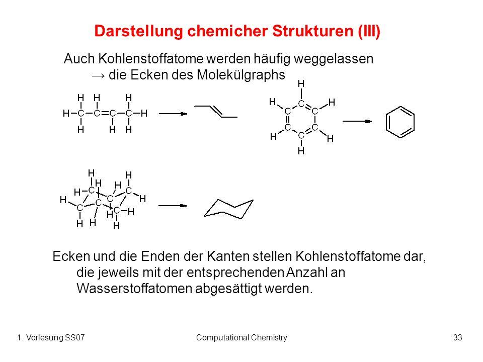 1. Vorlesung SS07Computational Chemistry33 Darstellung chemicher Strukturen (III) Auch Kohlenstoffatome werden häufig weggelassen die Ecken des Molekü