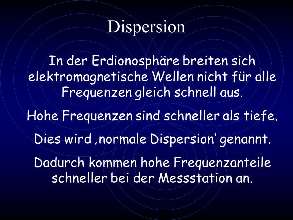 In der Erdionosphäre breiten sich elektromagnetische Wellen nicht für alle Frequenzen gleich schnell aus. Hohe Frequenzen sind schneller als tiefe. Di
