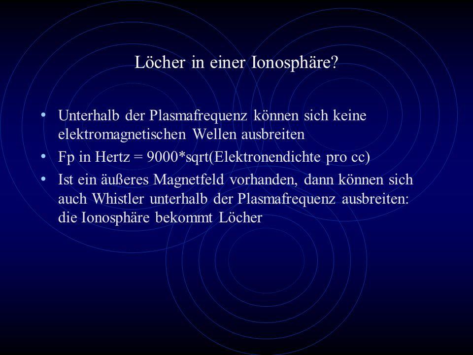 Löcher in einer Ionosphäre? Unterhalb der Plasmafrequenz können sich keine elektromagnetischen Wellen ausbreiten Fp in Hertz = 9000*sqrt(Elektronendic