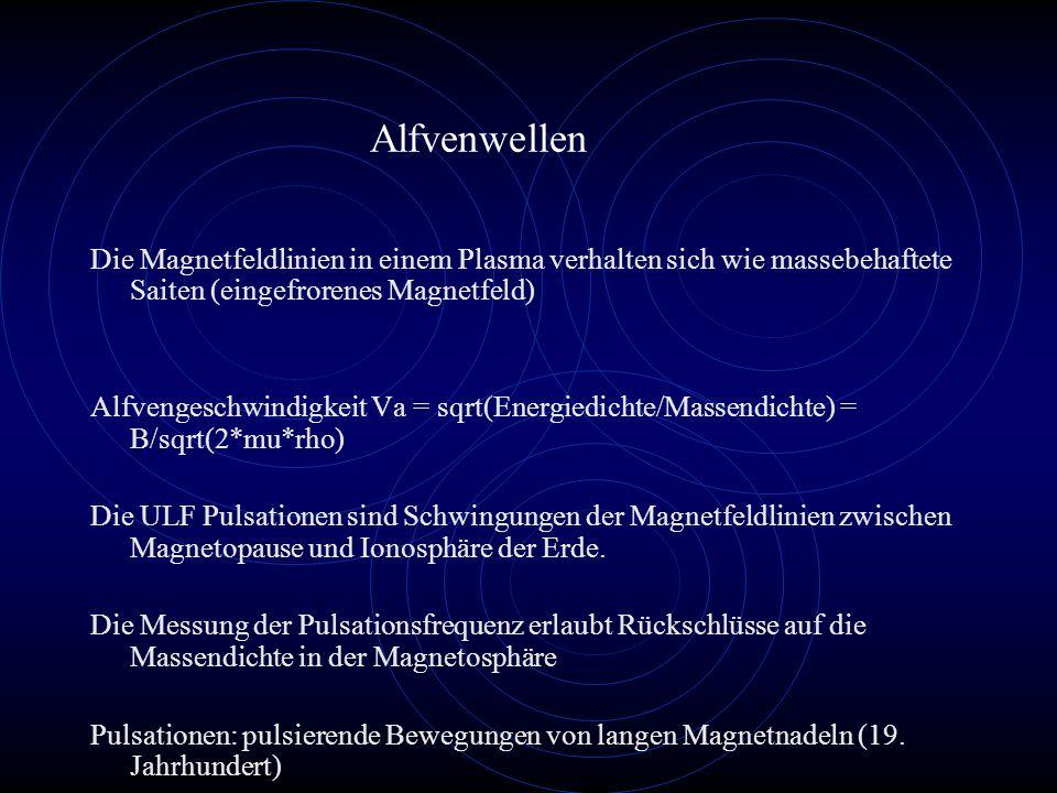 Alfvenwellen Die Magnetfeldlinien in einem Plasma verhalten sich wie massebehaftete Saiten (eingefrorenes Magnetfeld) Alfvengeschwindigkeit Va = sqrt(Energiedichte/Massendichte) = B/sqrt(2*mu*rho) Die ULF Pulsationen sind Schwingungen der Magnetfeldlinien zwischen Magnetopause und Ionosphäre der Erde.