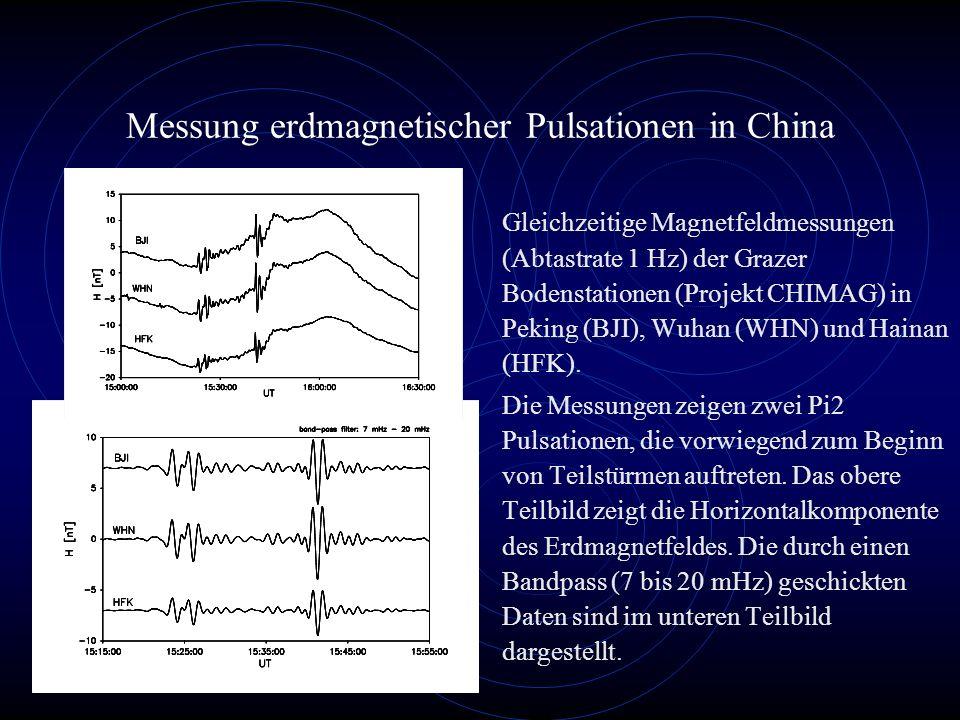Messung erdmagnetischer Pulsationen in China Gleichzeitige Magnetfeldmessungen (Abtastrate 1 Hz) der Grazer Bodenstationen (Projekt CHIMAG) in Peking (BJI), Wuhan (WHN) und Hainan (HFK).