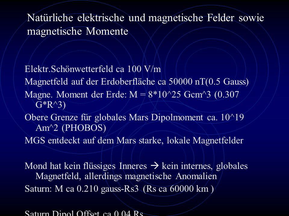Natürliche elektrische und magnetische Felder sowie magnetische Momente Elektr.Schönwetterfeld ca 100 V/m Magnetfeld auf der Erdoberfläche ca 50000 nT(0.5 Gauss) Magne.