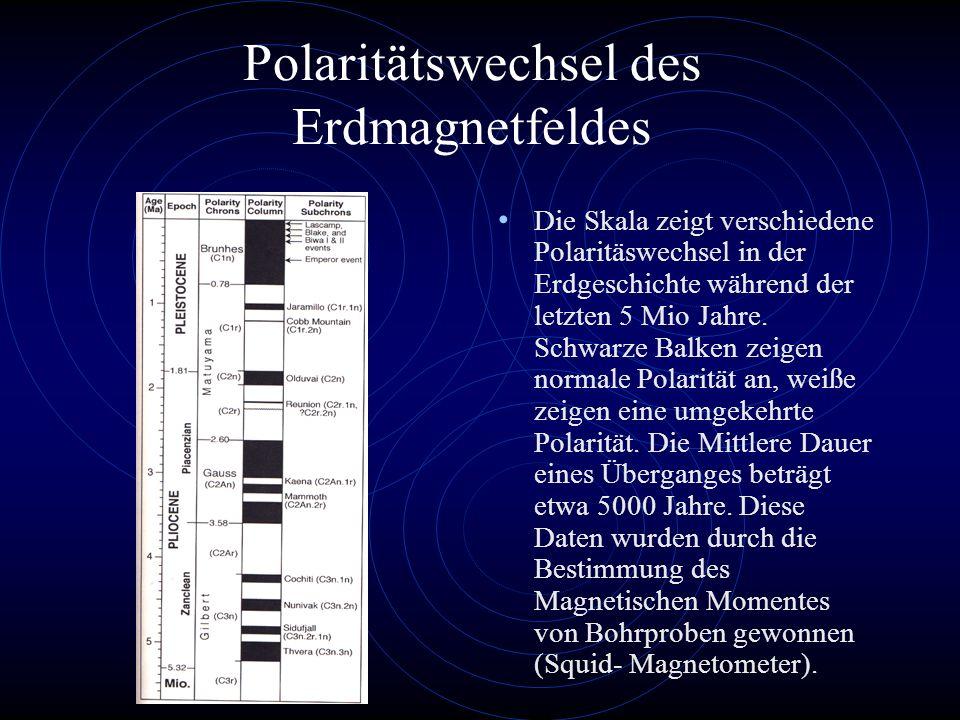 Polaritätswechsel des Erdmagnetfeldes Die Skala zeigt verschiedene Polaritäswechsel in der Erdgeschichte während der letzten 5 Mio Jahre. Schwarze Bal