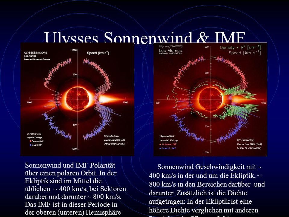 Ulysses Sonnenwind & IMF Sonnenwind und IMF Polarität über einen polaren Orbit. In der Ekliptik sind im Mittel die üblichen ~ 400 km/s, bei Sektoren d