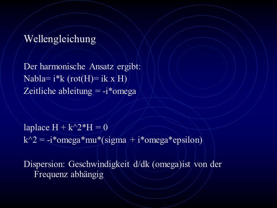 Wellengleichung Der harmonische Ansatz ergibt: Nabla= i*k (rot(H)= ik x H) Zeitliche ableitung = -i*omega laplace H + k^2*H = 0 k^2 = -i*omega*mu*(sigma + i*omega*epsilon) Dispersion: Geschwindigkeit d/dk (omega)ist von der Frequenz abhängig