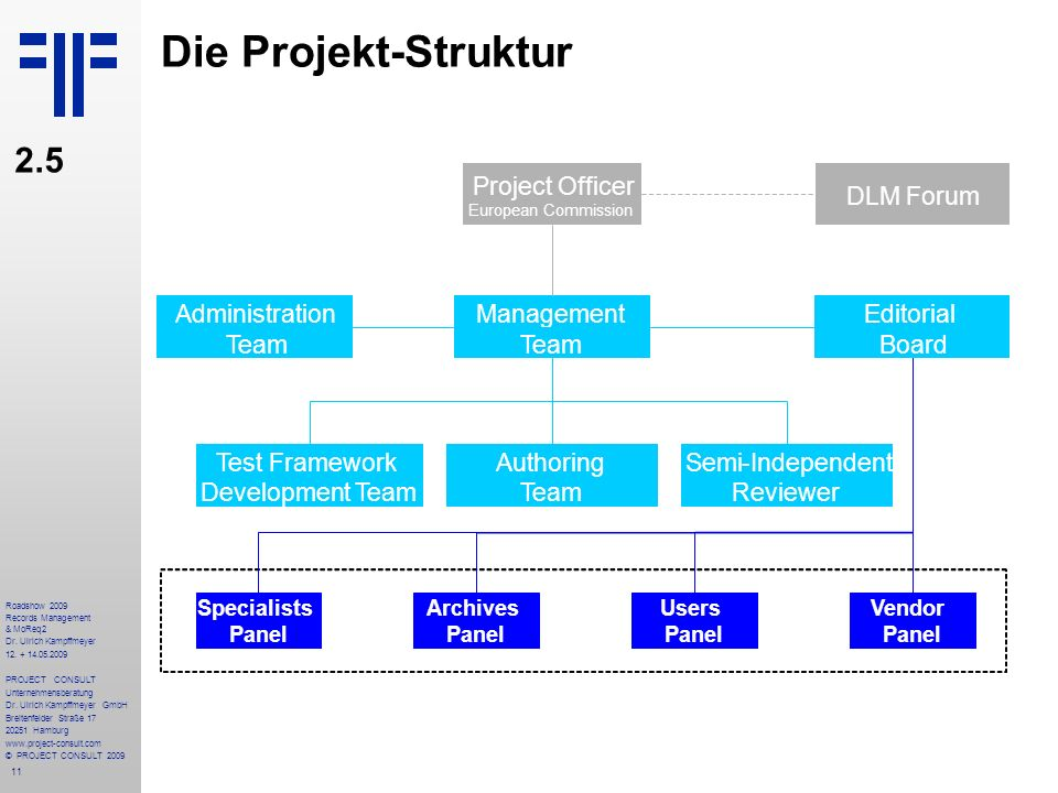 11 Roadshow 2009 Records Management & MoReq2 Dr. Ulrich Kampffmeyer 12. + 14.05.2009 PROJECT CONSULT Unternehmensberatung Dr. Ulrich Kampffmeyer GmbH
