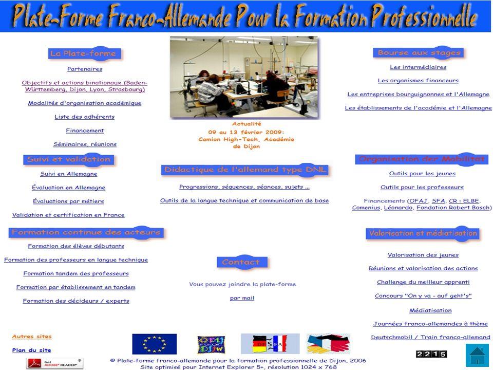 Formel 1 Werkzeuge für die technische Sprache, um sich umgehend ans professionelle Deutsch zu gewöhnen Hilfsmittel : Faltprospekte, Videos, Multimediaübungen.