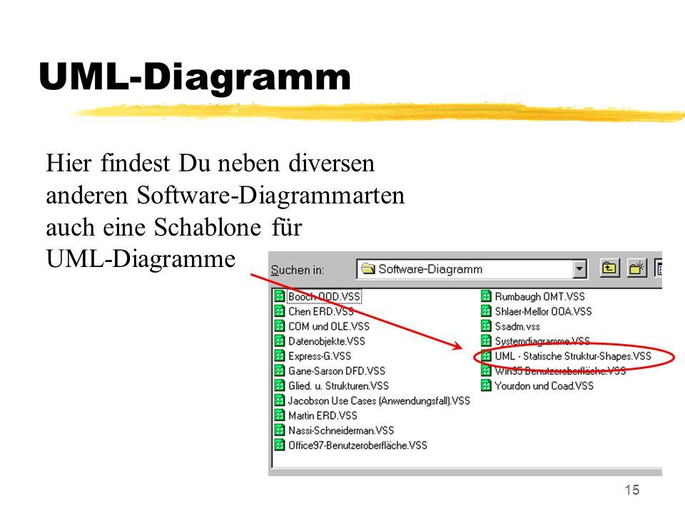 15 UML-Diagramm Hier findest Du neben diversen anderen Software-Diagrammarten auch eine Schablone für UML-Diagramme