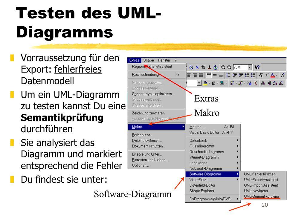20 Testen des UML- Diagramms zVorraussetzung für den Export: fehlerfreies Datenmodell zUm ein UML-Diagramm zu testen kannst Du eine Semantikprüfung durchführen zSie analysiert das Diagramm und markiert entsprechend die Fehler zDu findest sie unter: Makro Software-Diagramm Extras