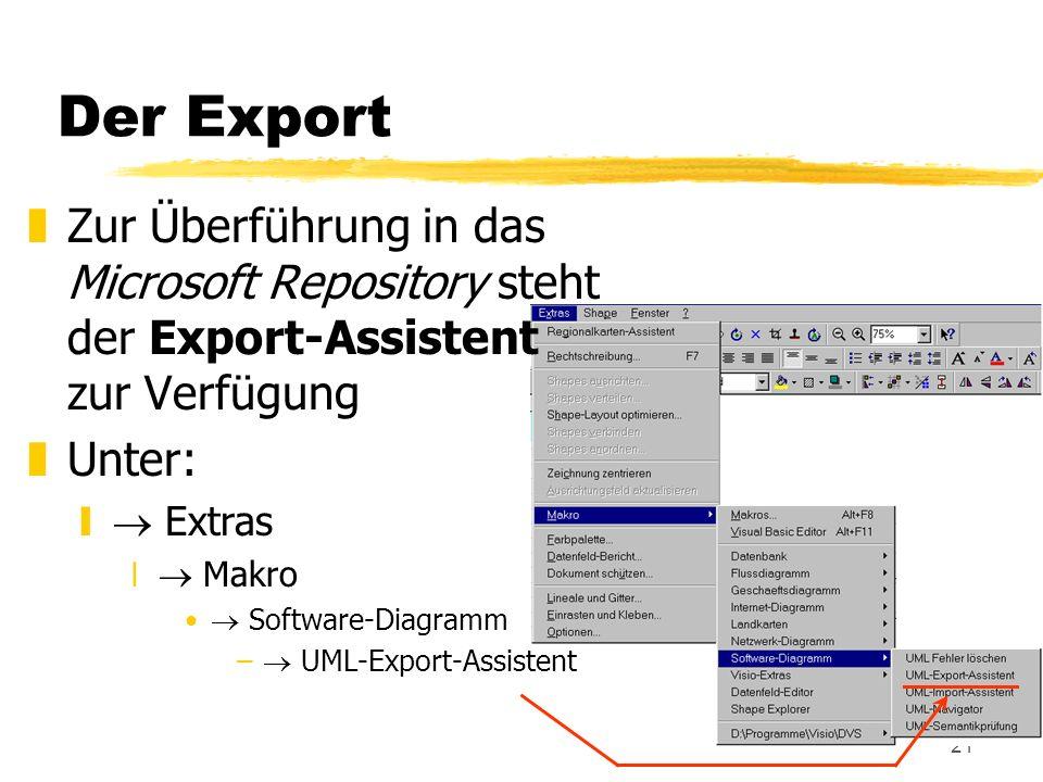 21 Der Export zZur Überführung in das Microsoft Repository steht der Export-Assistent zur Verfügung zUnter: y Extras x Makro Software-Diagramm – UML-Export-Assistent