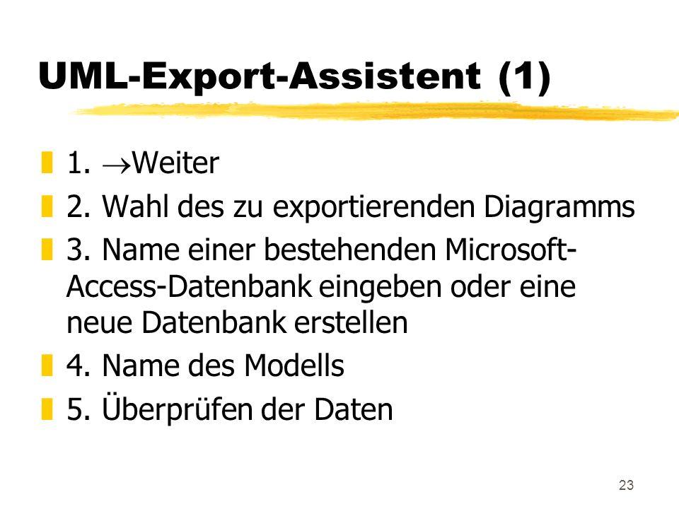 23 UML-Export-Assistent (1) z1.Weiter z2. Wahl des zu exportierenden Diagramms z3.