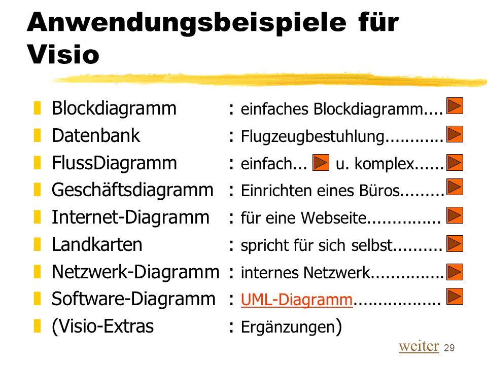 29 Anwendungsbeispiele für Visio zBlockdiagramm: einfaches Blockdiagramm....