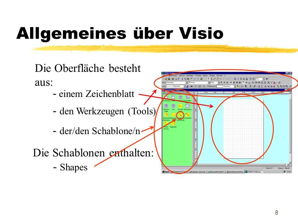 8 Allgemeines über Visio Die Oberfläche besteht aus: - einem Zeichenblatt - den Werkzeugen (Tools) - der/den Schablone/n Die Schablonen enthalten: - Shapes