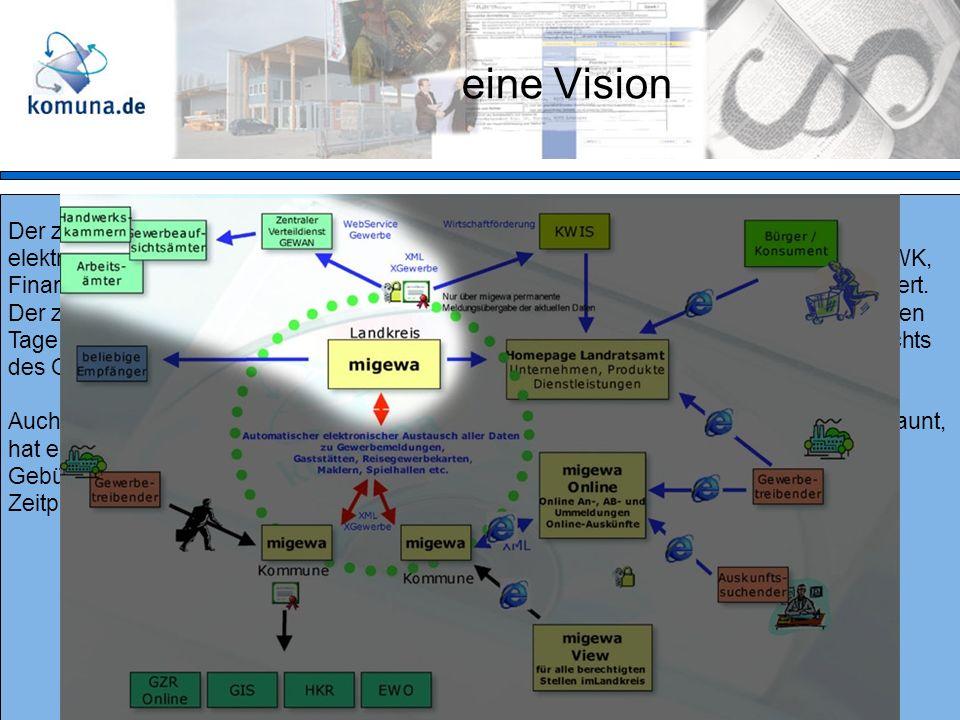 eine Vision Der zentrale Verteildienst GEWAN nimmt die Gewerbemeldung vom Landratsamt elektronisch entgegen und übermittelt umgehend weiter.