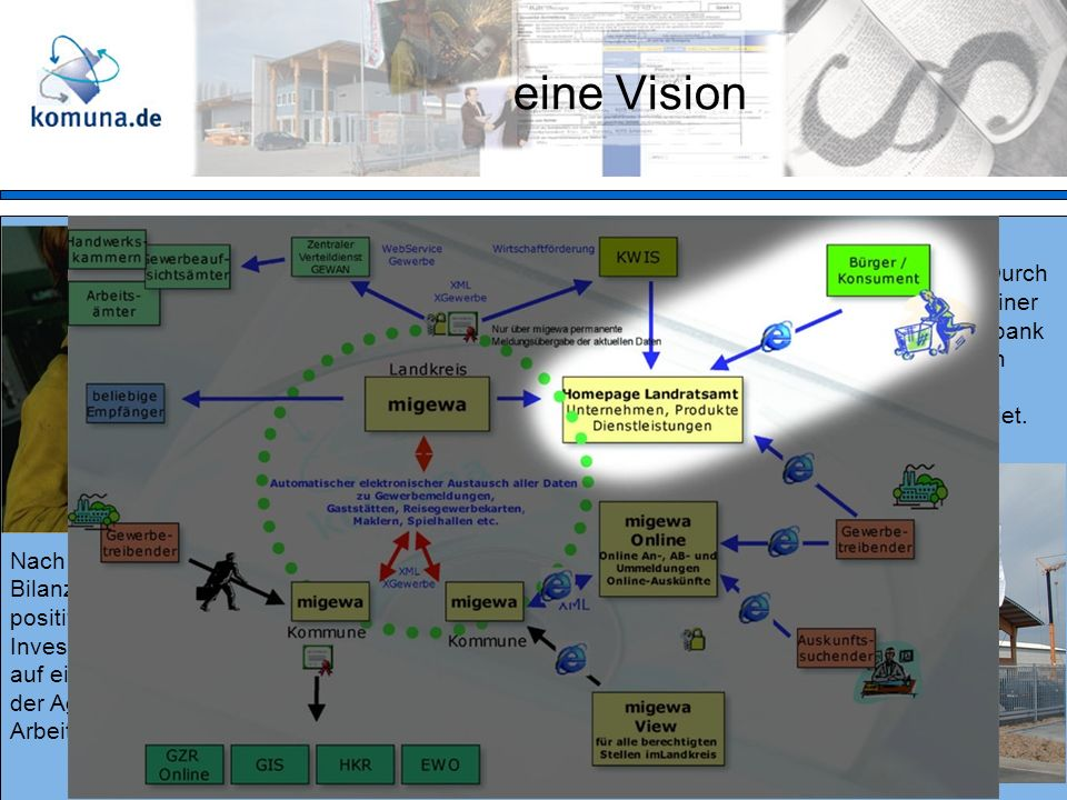 eine Vision Auch die anderen Unternehmer und die Bürger in Altdorf nehmen den Betrieb von K zur Kenntnis.