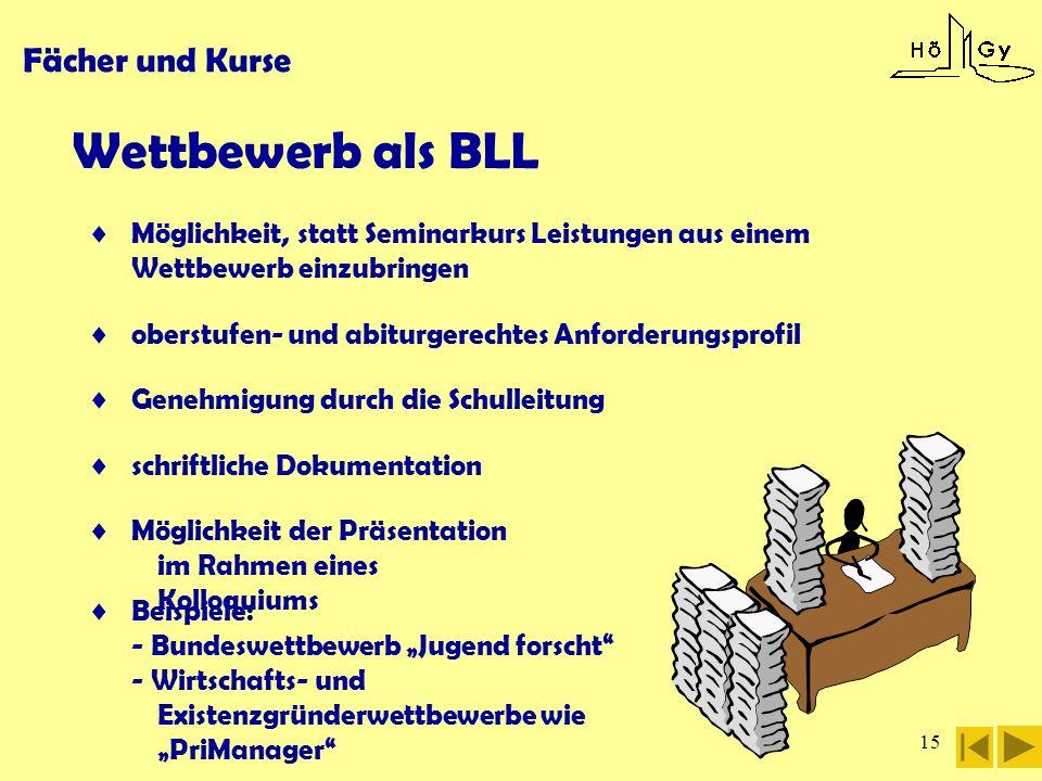 15 Fächer und Kurse Wettbewerb als BLL Möglichkeit, statt Seminarkurs Leistungen aus einem Wettbewerb einzubringen oberstufen- und abiturgerechtes Anf