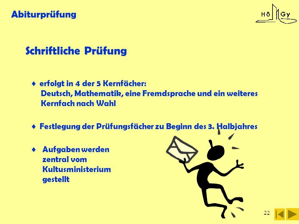 22 Abiturprüfung Schriftliche Prüfung erfolgt in 4 der 5 Kernfächer: Deutsch, Mathematik, eine Fremdsprache und ein weiteres Kernfach nach Wahl Festle
