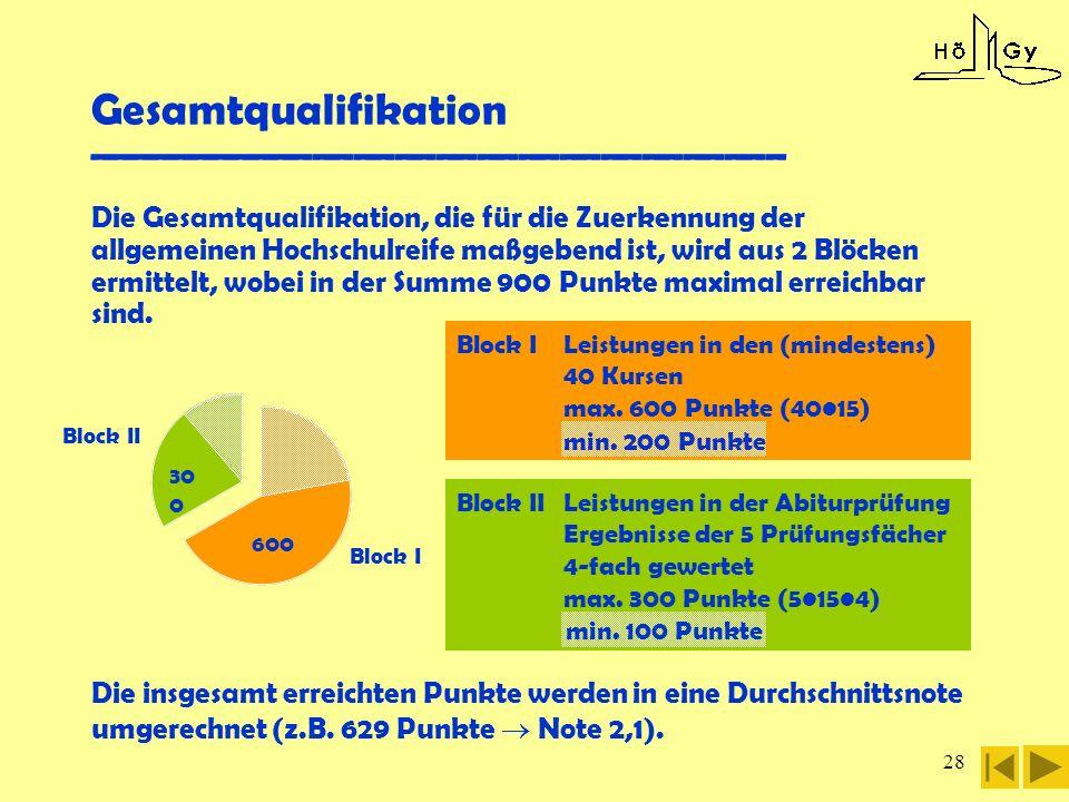 28 Gesamtqualifikation __________________________________ Die Gesamtqualifikation, die für die Zuerkennung der allgemeinen Hochschulreife maßgebend is