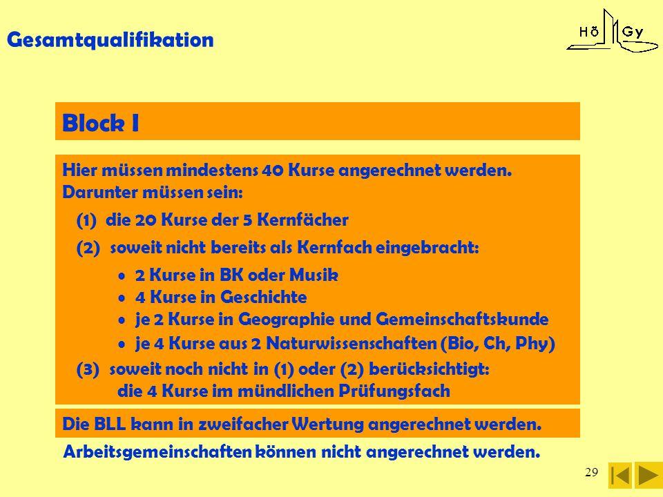 29 Gesamtqualifikation Block I Die BLL kann in zweifacher Wertung angerechnet werden. Hier müssen mindestens 40 Kurse angerechnet werden. Darunter müs