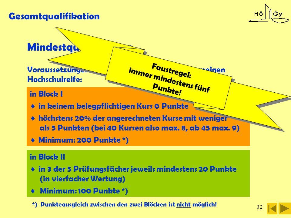 32 Gesamtqualifikation Mindestqualifikation in Block II in Block I Voraussetzungen für die Zuerkennung der allgemeinen Hochschulreife: in keinem beleg