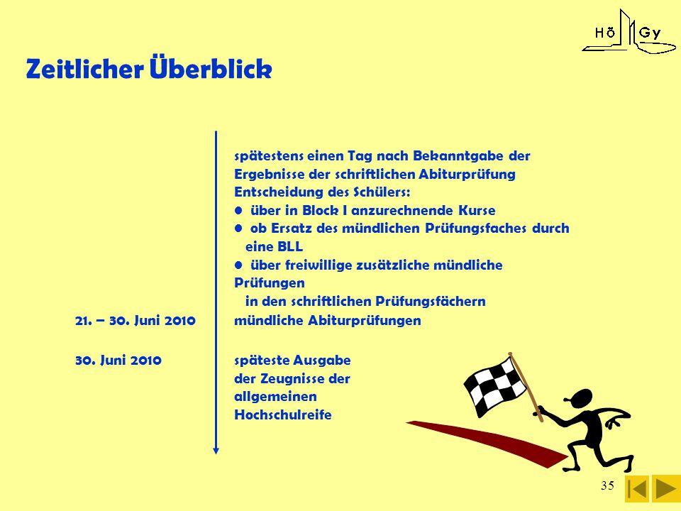 35 21. – 30. Juni 2010mündliche Abiturprüfungen 30. Juni 2010späteste Ausgabe der Zeugnisse der allgemeinen Hochschulreife spätestens einen Tag nach B