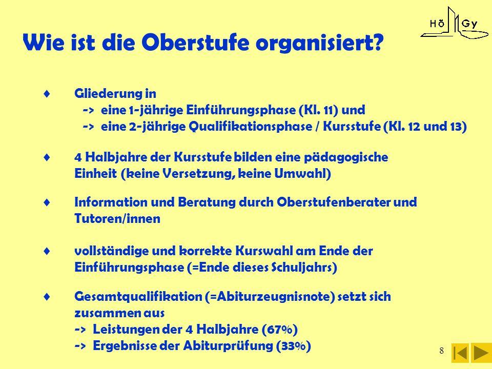 9 Fächer und Kurse in der Kursstufe ____________________________ Einteilung der Fächer der Kursstufe in drei Aufgabenfelder sowie in einen Pflicht- und einen Wahlbereich: AufgabenfeldPflichtbereichWahlbereich I sprachlich-literarisch- künstlerisch Deutsch Fremdsprachen (ab Kl.