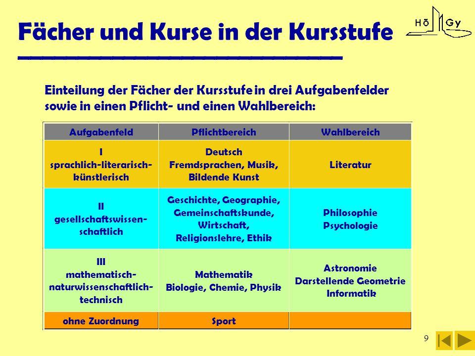9 Fächer und Kurse in der Kursstufe ____________________________ Einteilung der Fächer der Kursstufe in drei Aufgabenfelder sowie in einen Pflicht- un