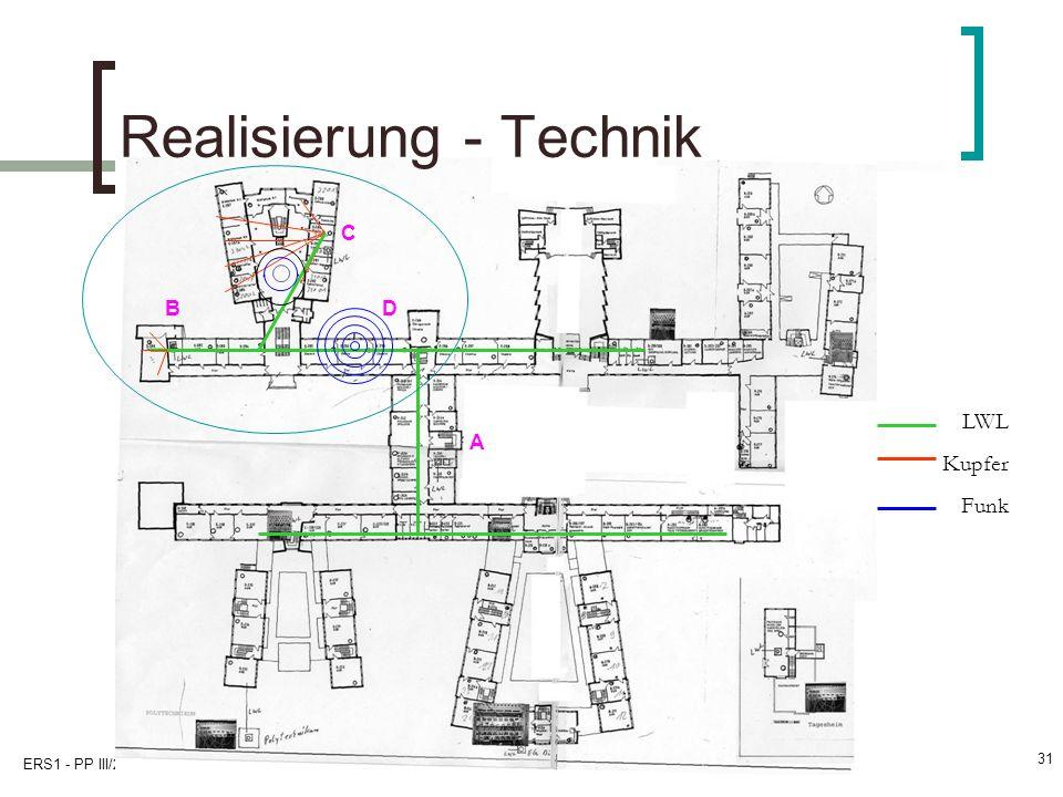 ERS1 - PP III/2006 31 LWL Kupfer Funk B C D A Realisierung - Technik