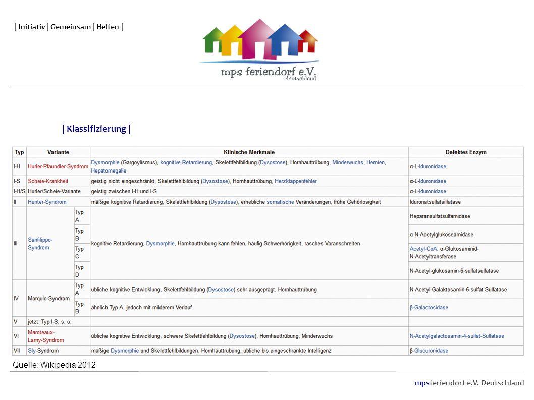 mpsferiendorf e.V. Deutschland | Initiativ | Gemeinsam | Helfen | Quelle: Wikipedia 2012 | Klassifizierung |