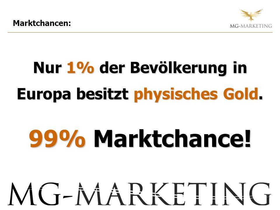 Nur 1% der Bevölkerung in Europa besitzt physisches Gold. Marktchancen: 99% Marktchance!