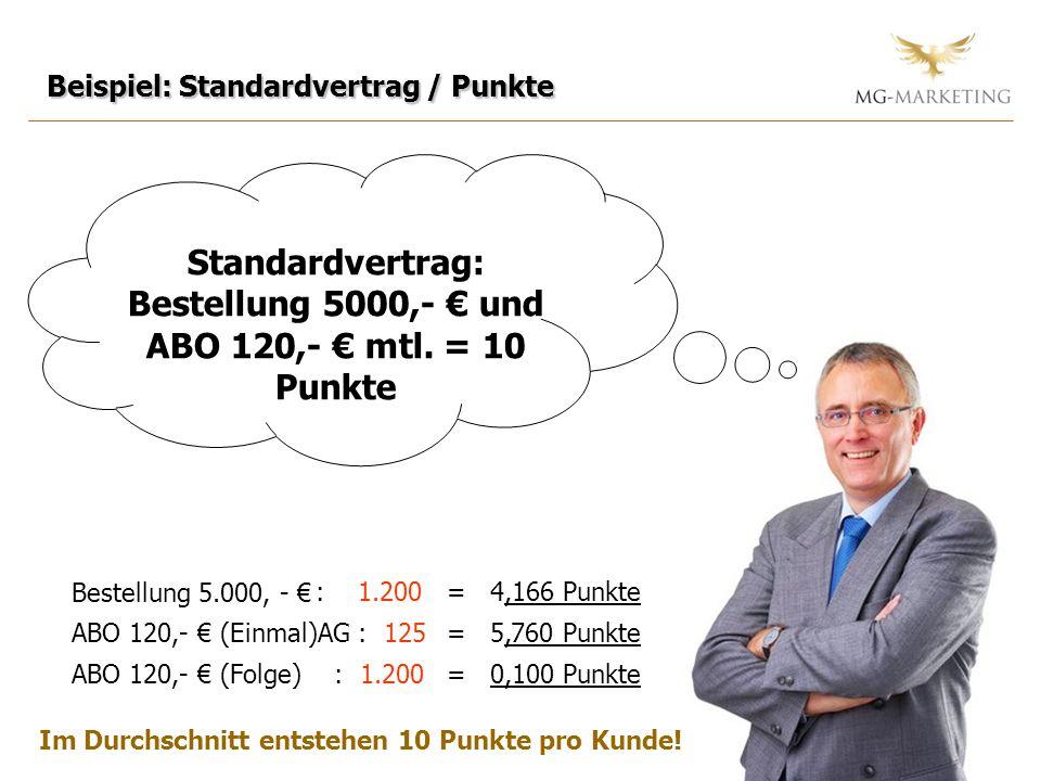 Beispiel: Standardvertrag / Punkte Standardvertrag: Bestellung 5000,- und ABO 120,- mtl. = 10 Punkte Bestellung 5.000, - : 1.200 = 4,166 Punkte ABO 12