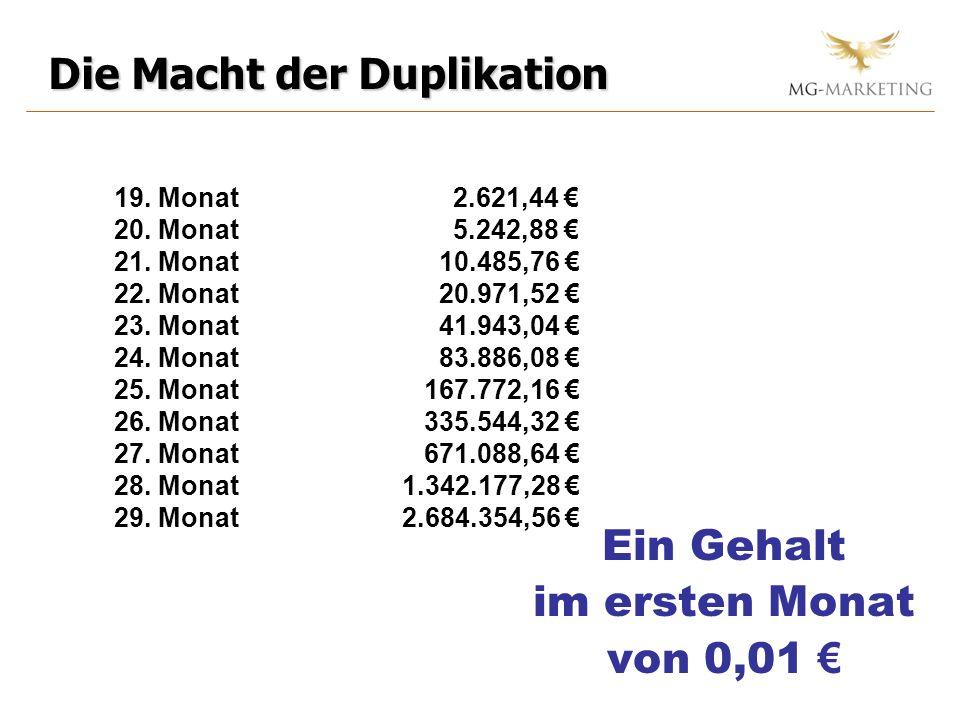 Ein Gehalt im ersten Monat von 0,01 19. Monat 2.621,44 20. Monat 5.242,88 21. Monat 10.485,76 22. Monat 20.971,52 23. Monat 41.943,04 24. Monat 83.886