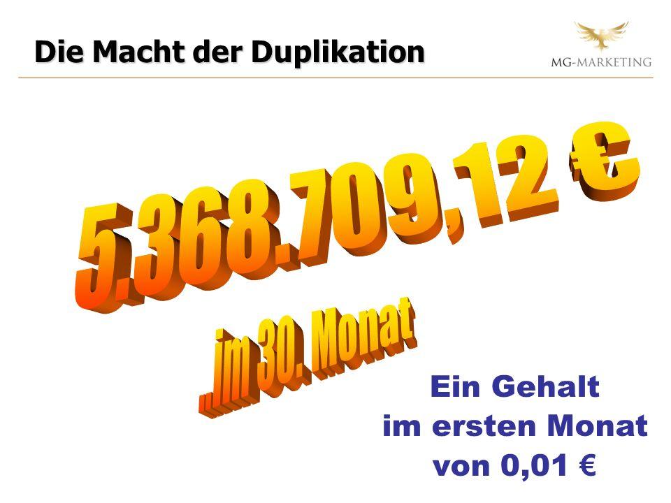 Ein Gehalt im ersten Monat von 0,01 Die Macht der Duplikation