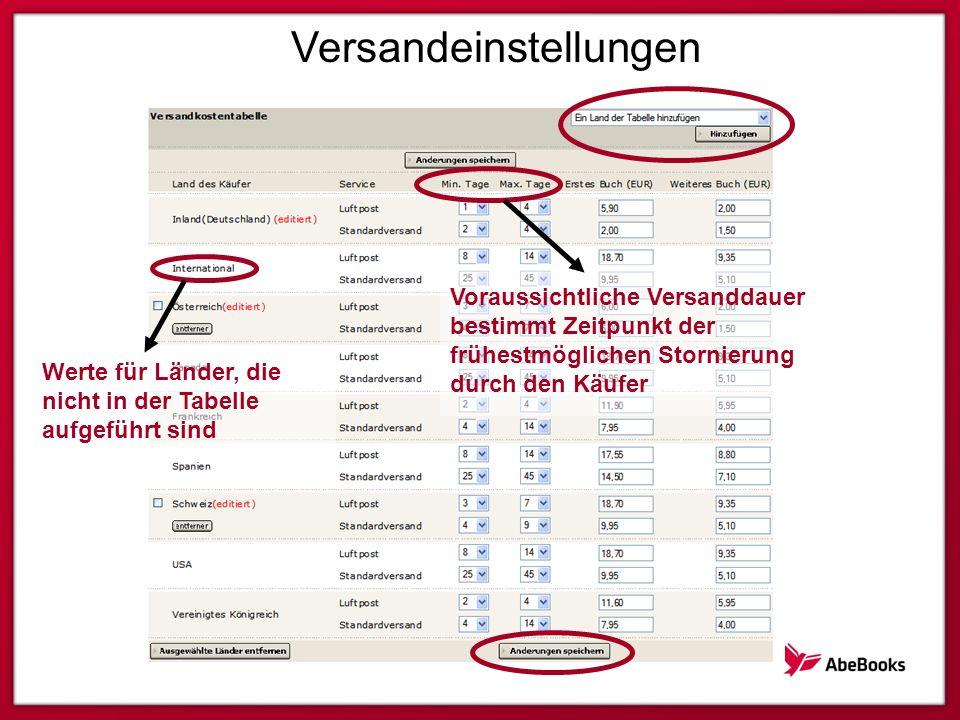 Versandeinstellungen Werte für Länder, die nicht in der Tabelle aufgeführt sind Voraussichtliche Versanddauer bestimmt Zeitpunkt der frühestmöglichen Stornierung durch den Käufer