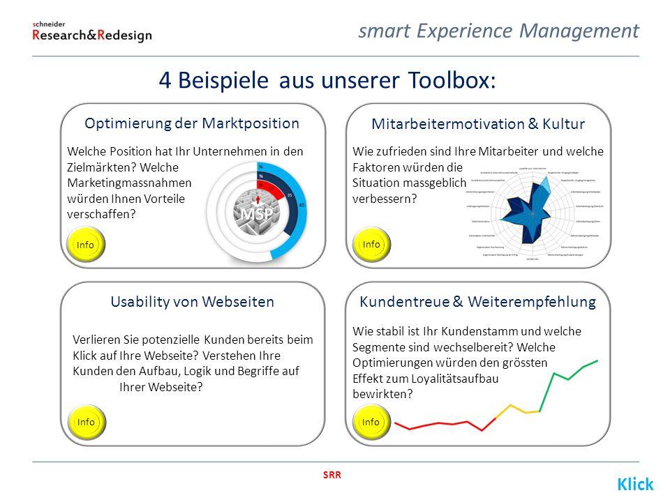 SRR 4 Beispiele aus unserer Toolbox: smart Experience Management Verlieren Sie potenzielle Kunden bereits beim Klick auf Ihre Webseite.