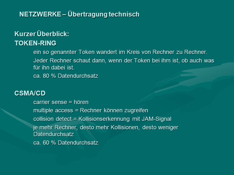 NETZWERKE – Übertragung technisch Kurzer Überblick: TOKEN-RING ein so genannter Token wandert im Kreis von Rechner zu Rechner. Jeder Rechner schaut da