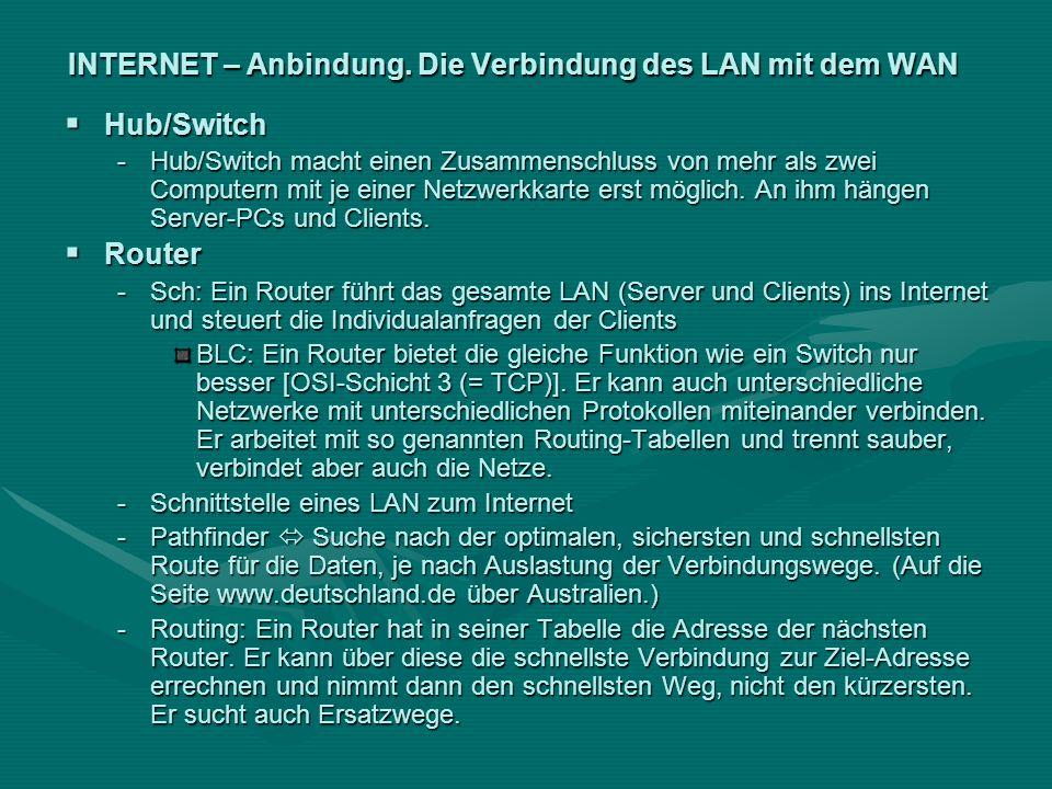 INTERNET – Anbindung. Die Verbindung des LAN mit dem WAN Hub/Switch Hub/Switch -Hub/Switch macht einen Zusammenschluss von mehr als zwei Computern mit