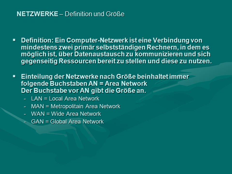 NETZWERKE – Definition und Größe Definition: Ein Computer-Netzwerk ist eine Verbindung von mindestens zwei primär selbstständigen Rechnern, in dem es