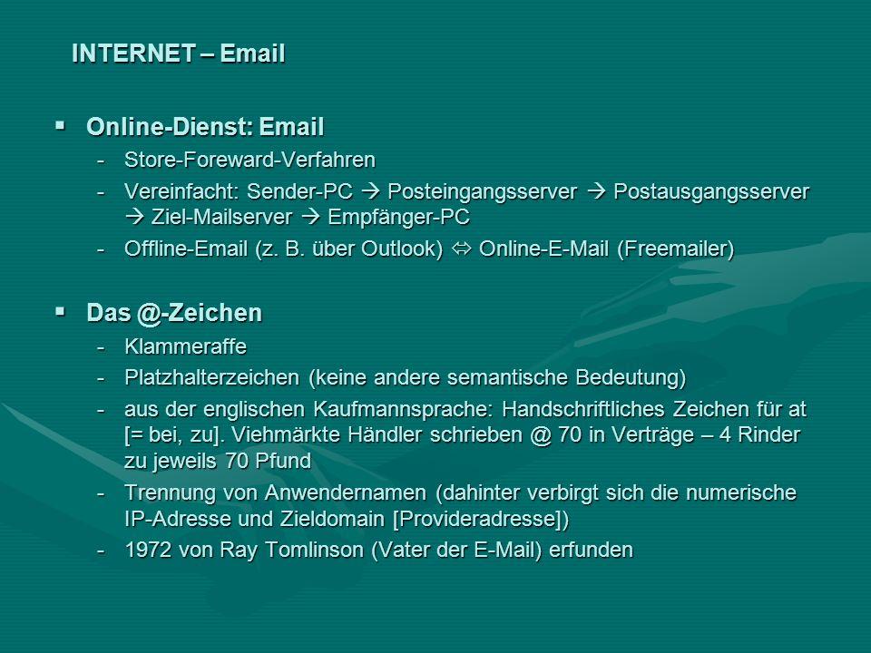 INTERNET – Email Online-Dienst: Email Online-Dienst: Email -Store-Foreward-Verfahren -Vereinfacht: Sender-PC Posteingangsserver Postausgangsserver Zie