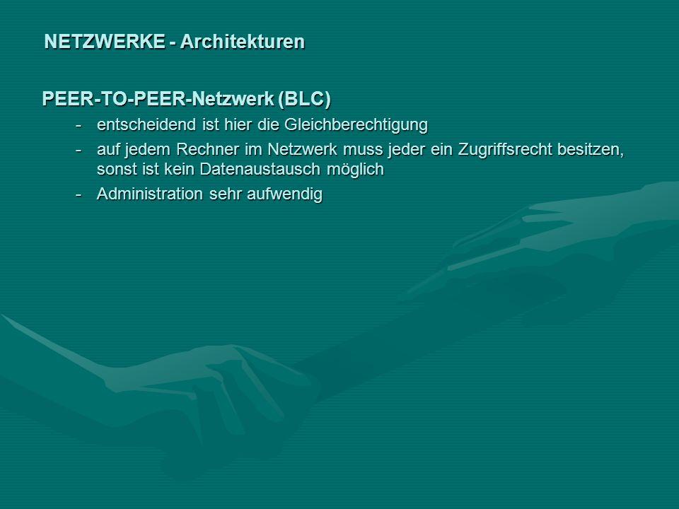 NETZWERKE - Architekturen PEER-TO-PEER-Netzwerk (BLC) -entscheidend ist hier die Gleichberechtigung -auf jedem Rechner im Netzwerk muss jeder ein Zugr