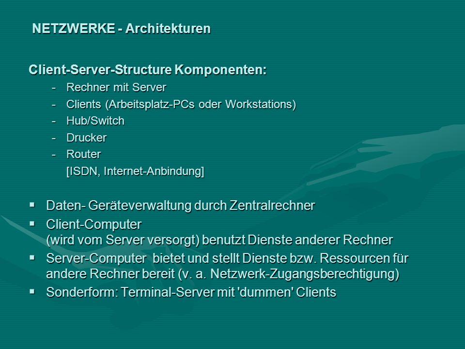 NETZWERKE - Architekturen Client-Server-Structure Komponenten: -Rechner mit Server -Clients (Arbeitsplatz-PCs oder Workstations) -Hub/Switch -Drucker