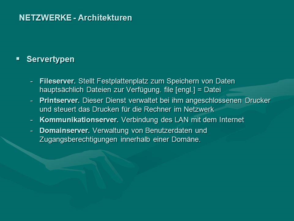 NETZWERKE - Architekturen Servertypen Servertypen -Fileserver. Stellt Festplattenplatz zum Speichern von Daten hauptsächlich Dateien zur Verfügung. fi