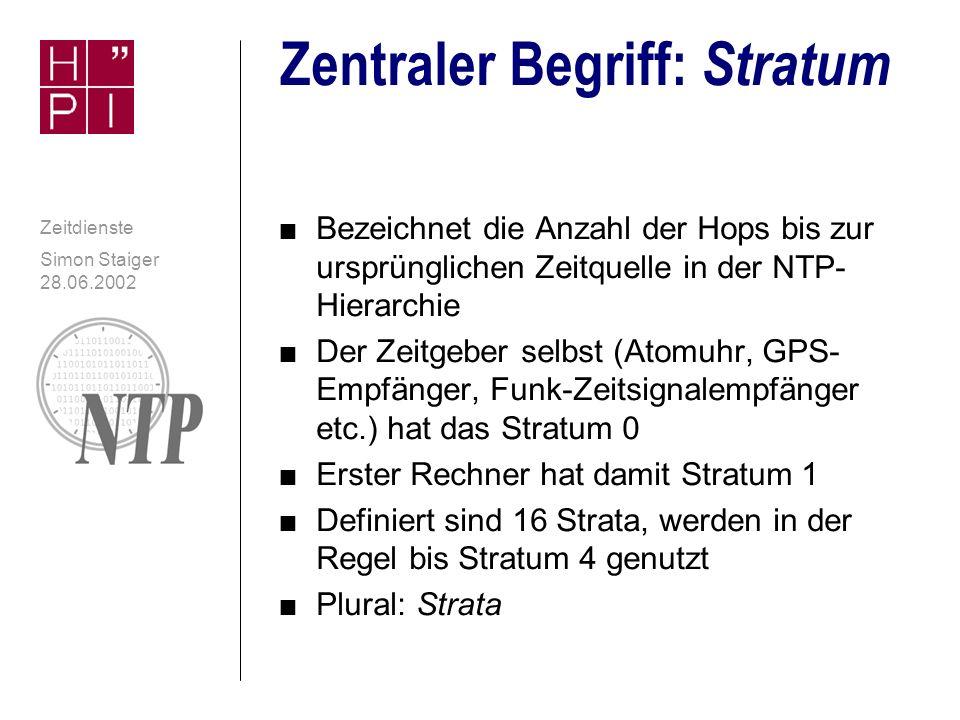 Simon Staiger 28.06.2002 Zeitdienste Zeitprofessor: Dr.