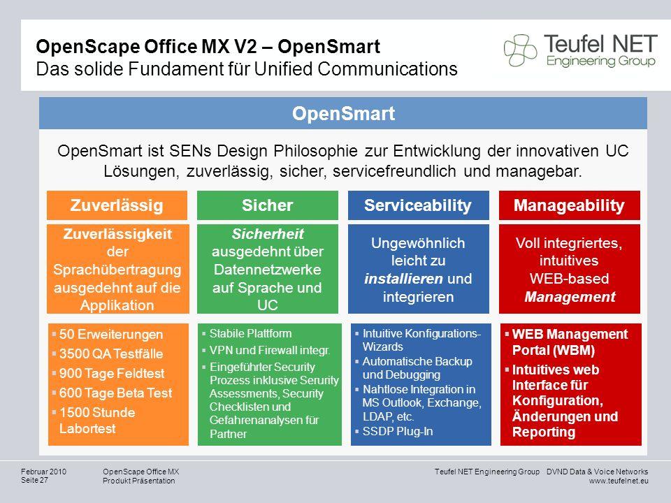 Teufel NET Engineering Group DVND Data & Voice Networks www.teufelnet.eu OpenScape Office MX Produkt Präsentation Seite 27 Februar 2010 OpenSmart ist